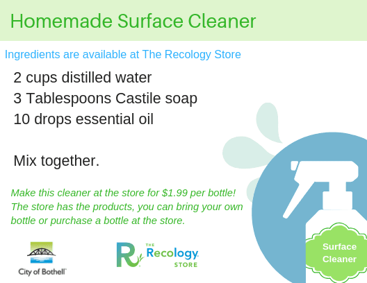 Surface cleaner recipe card